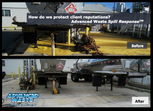 Advanced Waste Spill Response