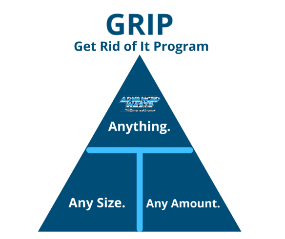 Labpack services Triangle - GRIP