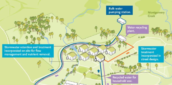 As a township, the Googong development will include retail, commercial, education, recreation, and community services. Together these will provide containment of daily needs, and the general autonomy of the new town extends to the proposed water and sewer infrastructure. (Photo Credit: Googone Water  Cycle Project)